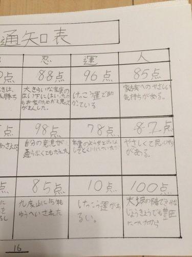 https://twitter.com/sayakaiurani/status/784421242036101120